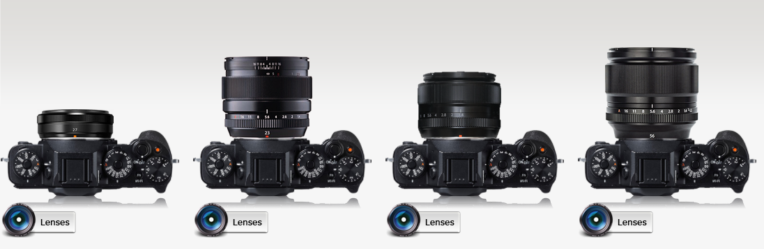 Fujifilm XF Lenses For Street Photography
